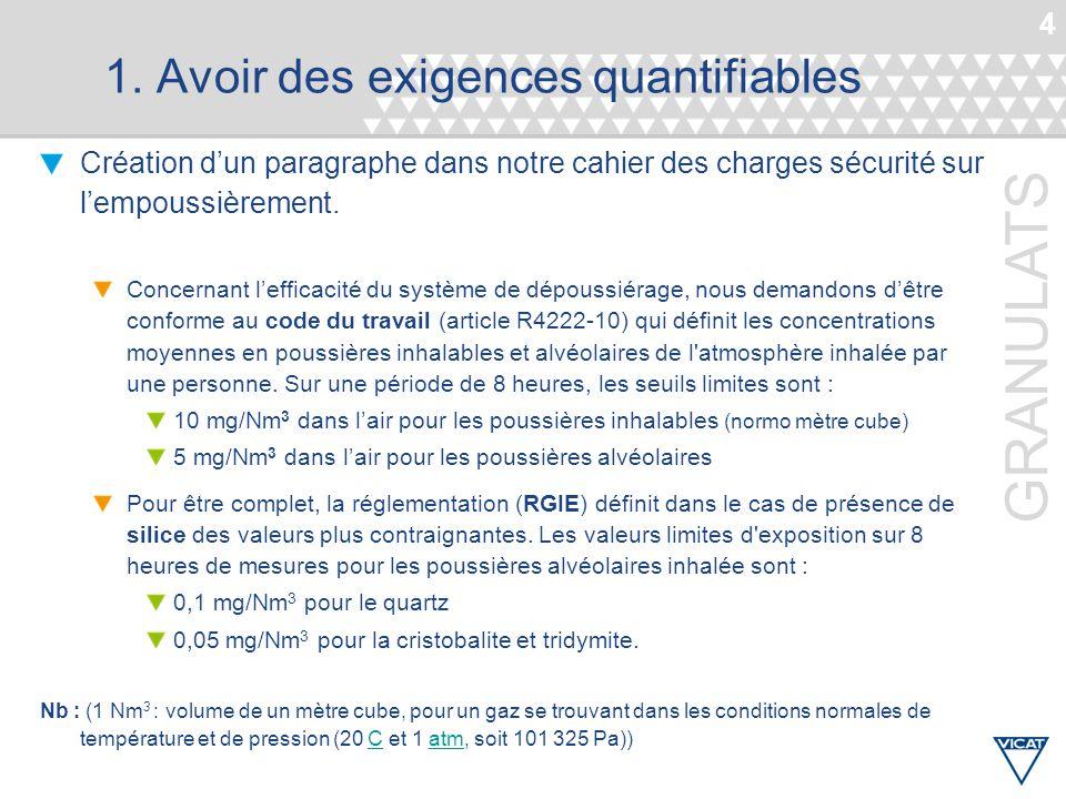 4 GRANULATS 1. Avoir des exigences quantifiables Création d'un paragraphe dans notre cahier des charges sécurité sur l'empoussièrement. Concernant l'e