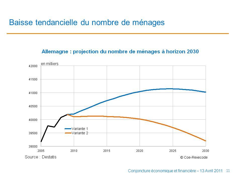 Baisse tendancielle du nombre de ménages 11 Conjoncture économique et financière – 13 Avril 2011