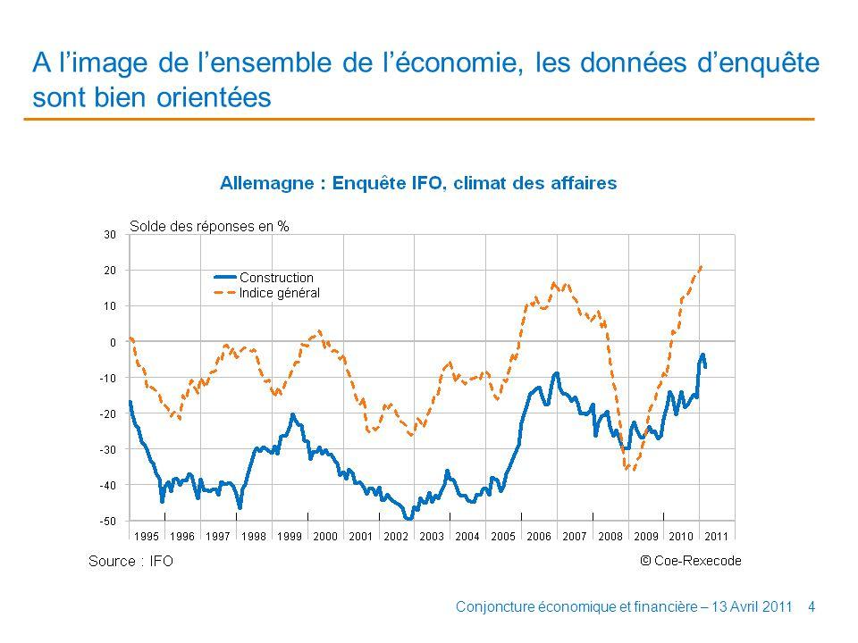 A l'image de l'ensemble de l'économie, les données d'enquête sont bien orientées 4Conjoncture économique et financière – 13 Avril 2011