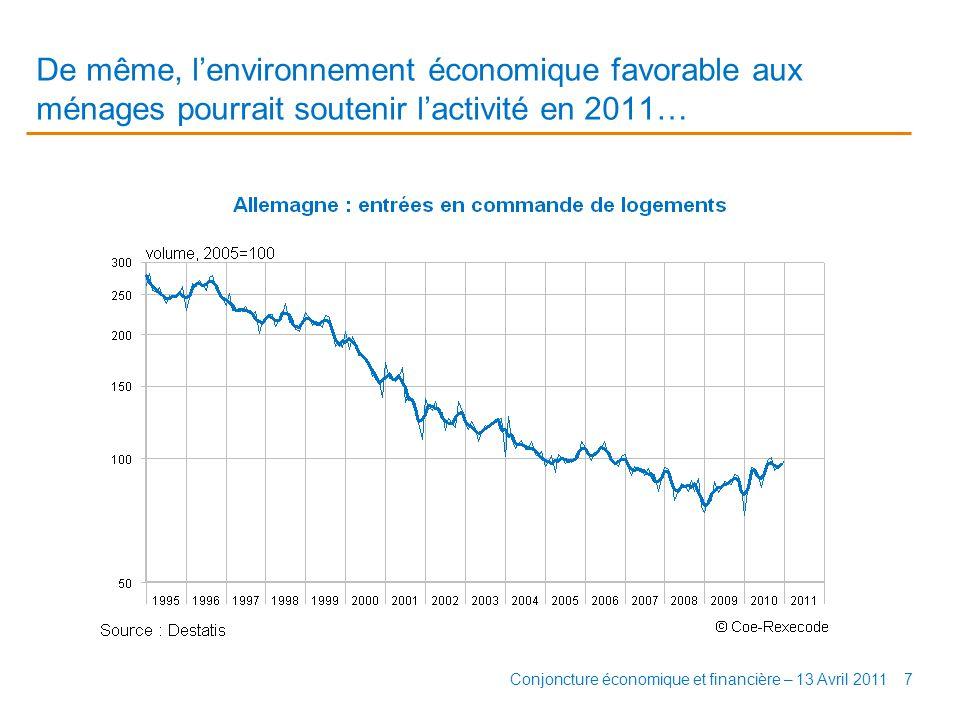 De même, l'environnement économique favorable aux ménages pourrait soutenir l'activité en 2011… 7Conjoncture économique et financière – 13 Avril 2011