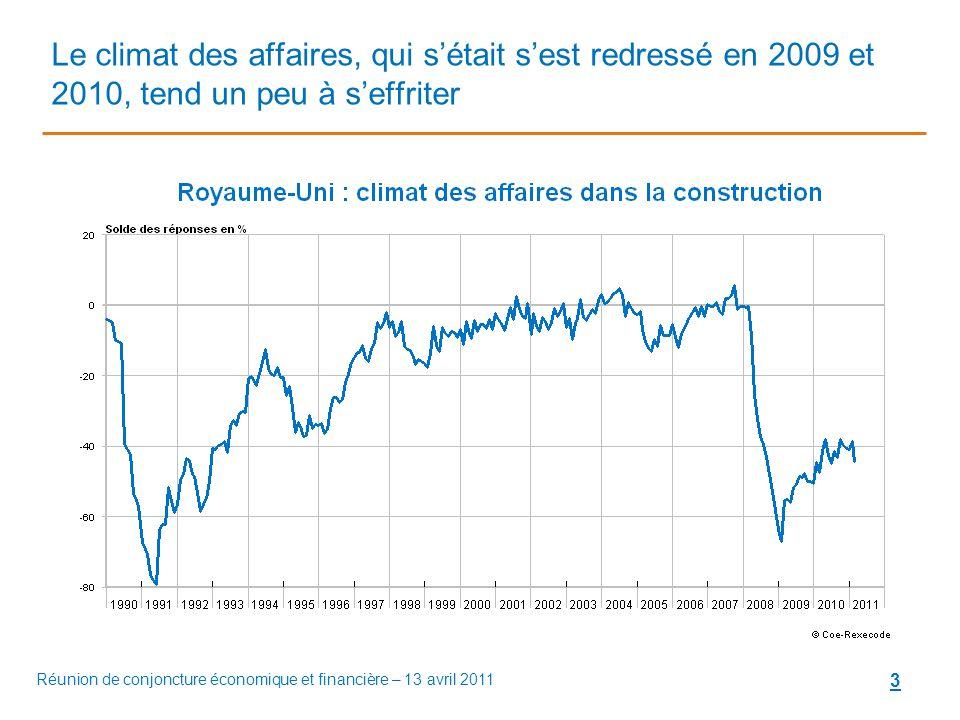 3 Le climat des affaires, qui s'était s'est redressé en 2009 et 2010, tend un peu à s'effriter Réunion de conjoncture économique et financière – 13 avril 2011