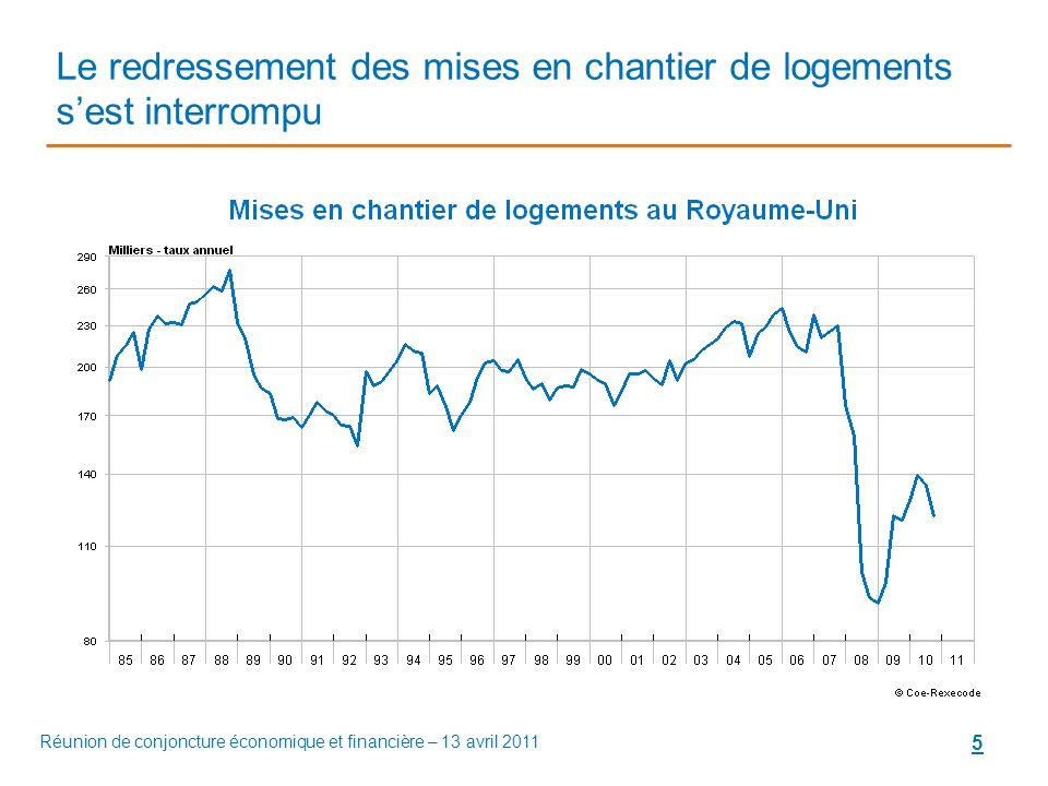 5 Le redressement des mises en chantier de logements s'est interrompu Réunion de conjoncture économique et financière – 13 avril 2011