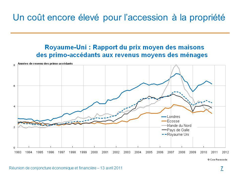 7 Un coût encore élevé pour l'accession à la propriété Réunion de conjoncture économique et financière – 13 avril 2011