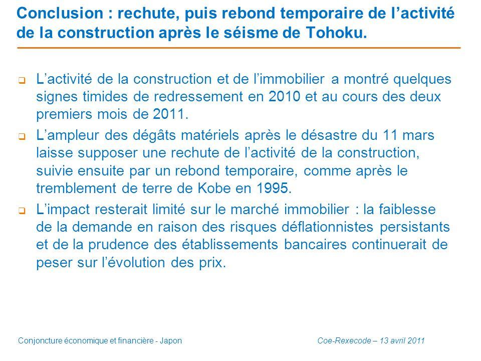 Conclusion : rechute, puis rebond temporaire de l'activité de la construction après le séisme de Tohoku.  L'activité de la construction et de l'immob