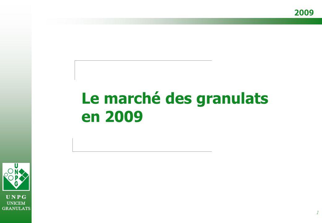 U N P G UNICEM GRANULATS 2009 1 Le marché des granulats en 2009
