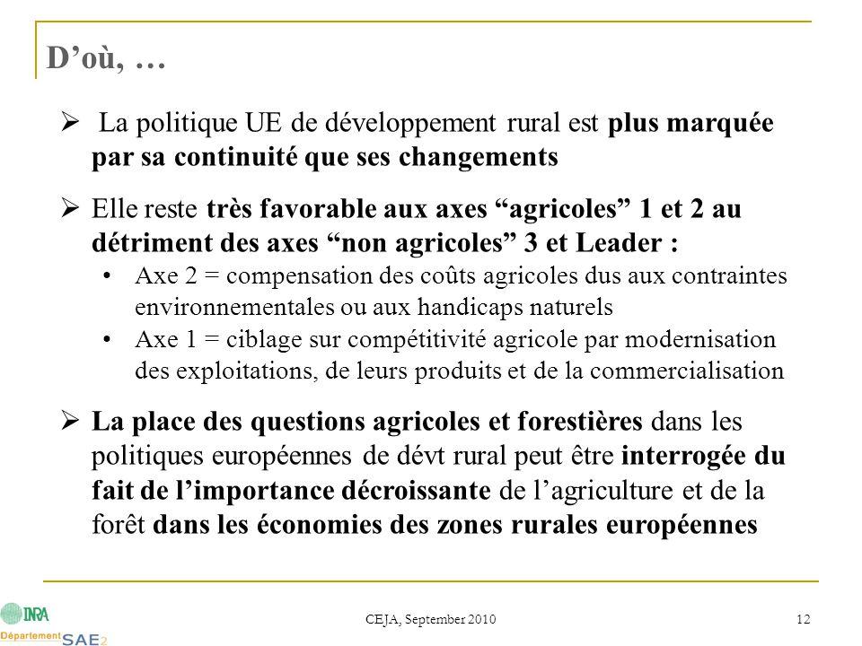CEJA, September 2010 12 D'où, …  La politique UE de développement rural est plus marquée par sa continuité que ses changements  Elle reste très favo