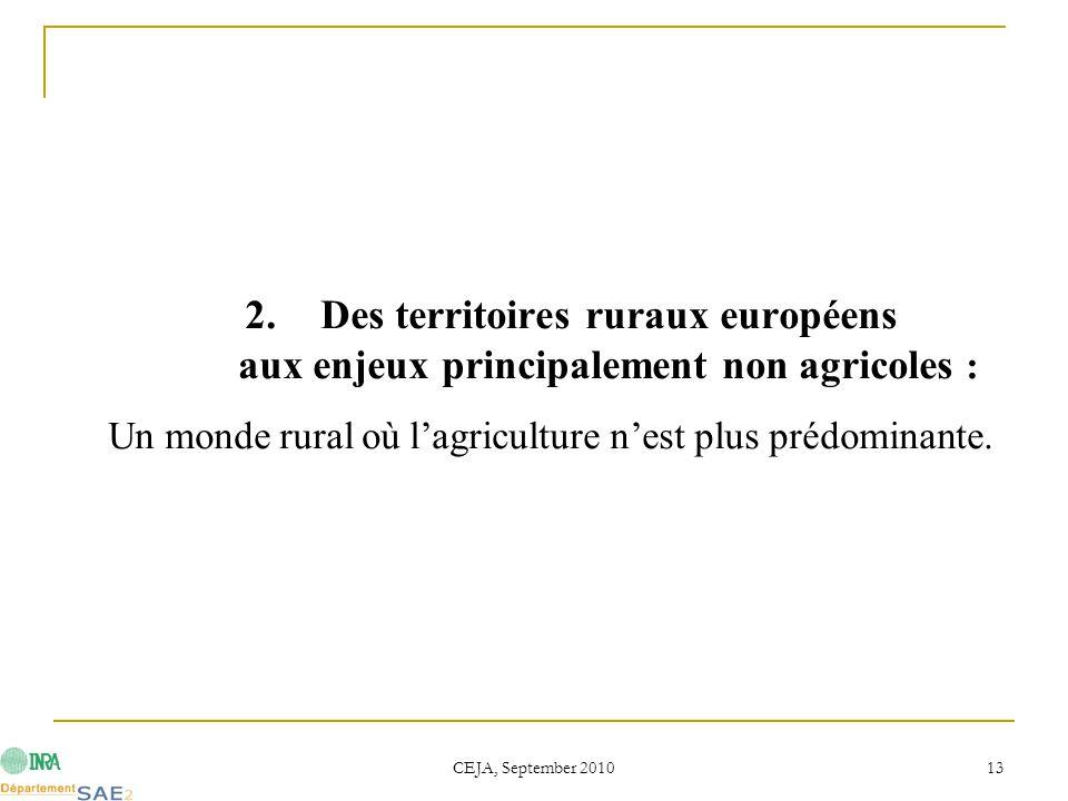 CEJA, September 2010 13 2.Des territoires ruraux européens aux enjeux principalement non agricoles : Un monde rural où l'agriculture n'est plus prédom