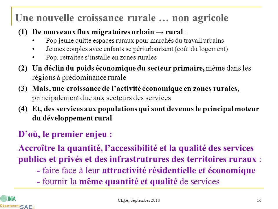 CEJA, September 2010 16 Une nouvelle croissance rurale … non agricole (1)De nouveaux flux migratoires urbain → rural : Pop jeune quitte espaces ruraux