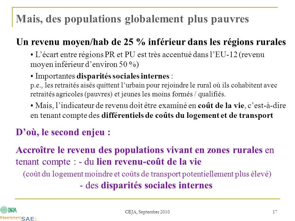 CEJA, September 2010 17 Un revenu moyen/hab de 25 % inférieur dans les régions rurales L'écart entre régions PR et PU est très accentué dans l'EU-12 (