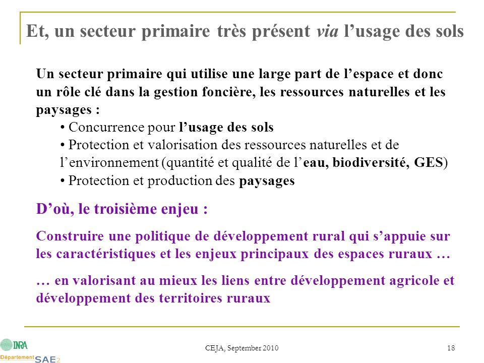 CEJA, September 2010 18 Un secteur primaire qui utilise une large part de l'espace et donc un rôle clé dans la gestion foncière, les ressources naturelles et les paysages : Concurrence pour l'usage des sols Protection et valorisation des ressources naturelles et de l'environnement (quantité et qualité de l'eau, biodiversité, GES) Protection et production des paysages D'où, le troisième enjeu : Construire une politique de développement rural qui s'appuie sur les caractéristiques et les enjeux principaux des espaces ruraux … … en valorisant au mieux les liens entre développement agricole et développement des territoires ruraux Et, un secteur primaire très présent via l'usage des sols