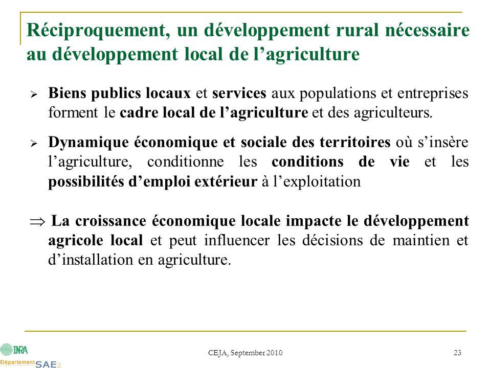 CEJA, September 2010 23 Réciproquement, un développement rural nécessaire au développement local de l'agriculture  Biens publics locaux et services aux populations et entreprises forment le cadre local de l'agriculture et des agriculteurs.