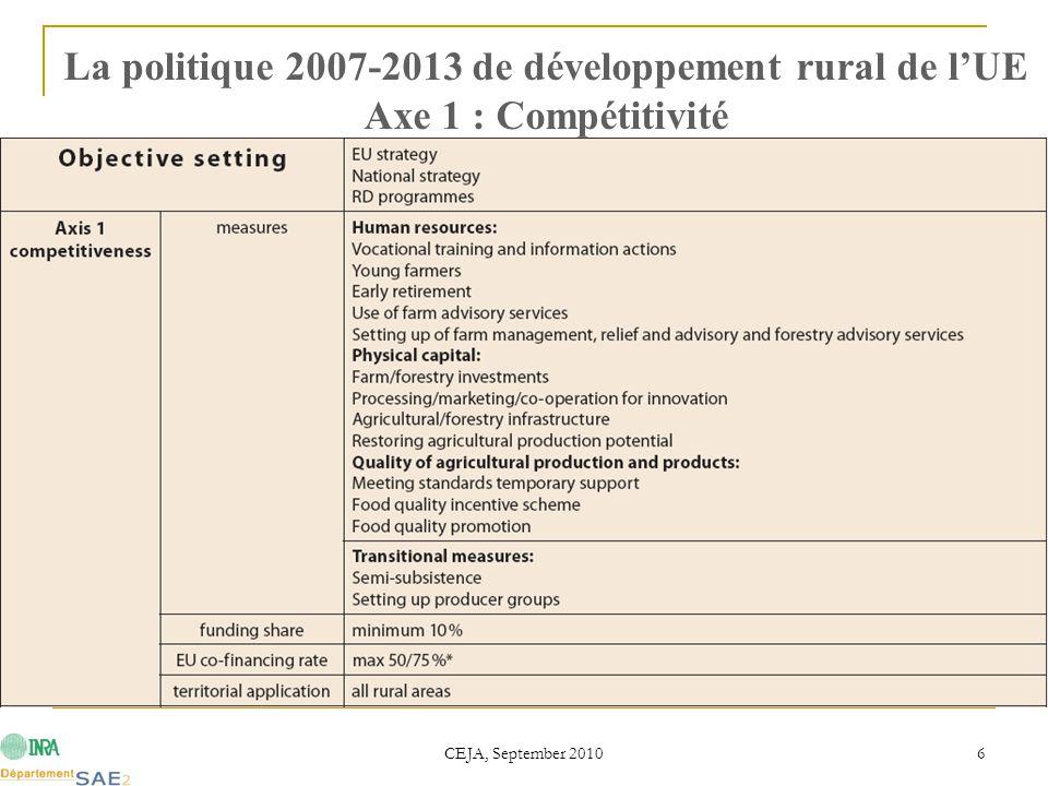 CEJA, September 2010 6 La politique 2007-2013 de développement rural de l'UE Axe 1 : Compétitivité