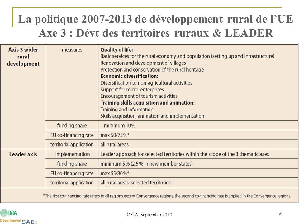 CEJA, September 2010 8 La politique 2007-2013 de développement rural de l'UE Axe 3 : Dévt des territoires ruraux & LEADER
