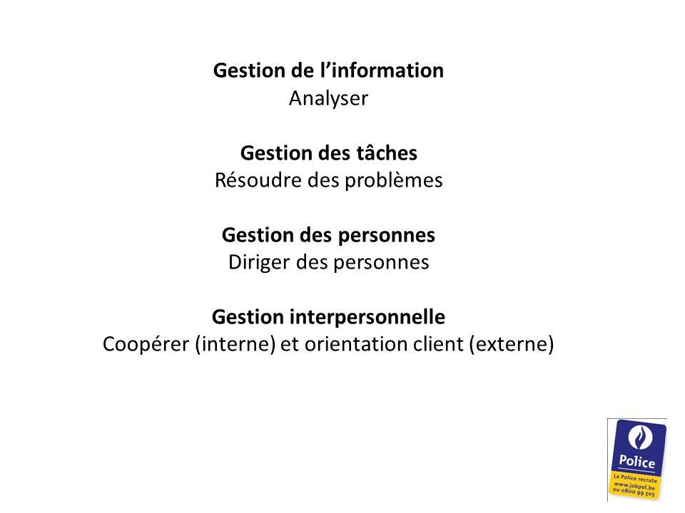 Gestion de l'information Analyser Gestion des tâches Résoudre des problèmes Gestion des personnes Diriger des personnes Gestion interpersonnelle Coopérer (interne) et orientation client (externe)