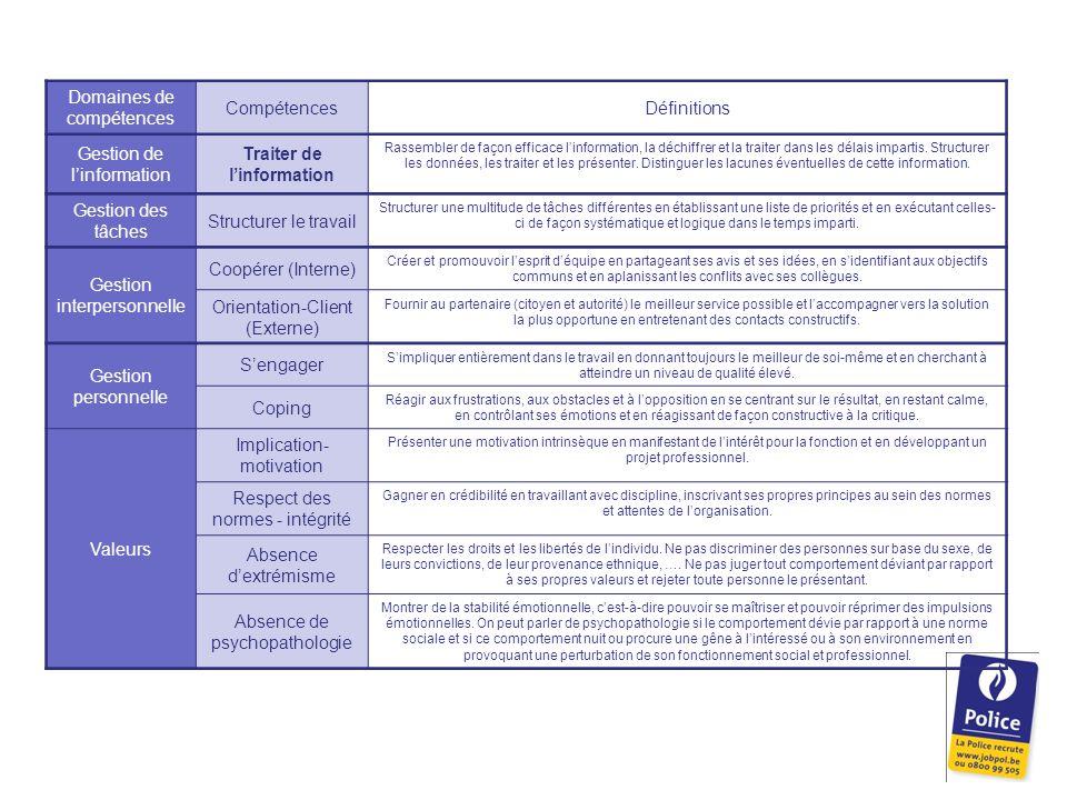 Profil de compétences du cadre de base (Diegem III) Domaines de compétences CompétencesDéfinitions Gestion de l'information Traiter de l'information Rassembler de façon efficace l'information, la déchiffrer et la traiter dans les délais impartis.