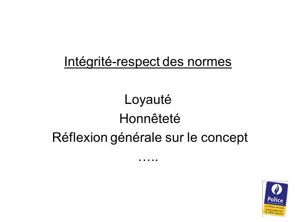 Intégrité-respect des normes Loyauté Honnêteté Réflexion générale sur le concept …..