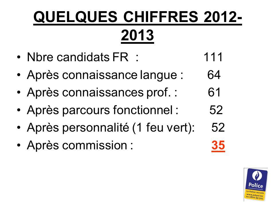 QUELQUES CHIFFRES 2012- 2013 Nbre candidats FR : 111 Après connaissance langue : 64 Après connaissances prof.