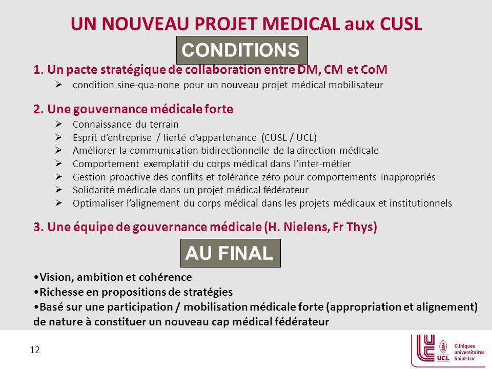 12 UN NOUVEAU PROJET MEDICAL aux CUSL 1. Un pacte stratégique de collaboration entre DM, CM et CoM  condition sine-qua-none pour un nouveau projet mé