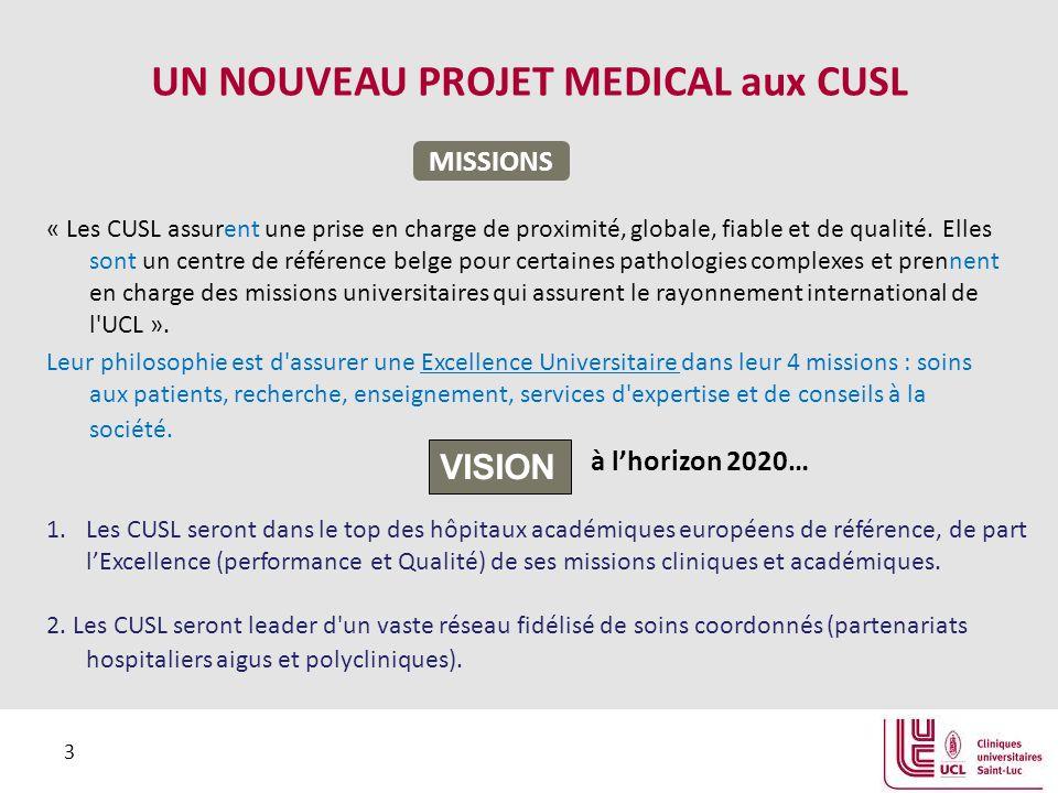 3 UN NOUVEAU PROJET MEDICAL aux CUSL « Les CUSL assurent une prise en charge de proximité, globale, fiable et de qualité. Elles sont un centre de réfé
