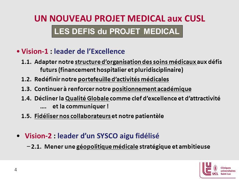 4 UN NOUVEAU PROJET MEDICAL aux CUSL Vision-1 : leader de l'Excellence 1.1. Adapter notre structure d'organisation des soins médicaux aux défis futurs