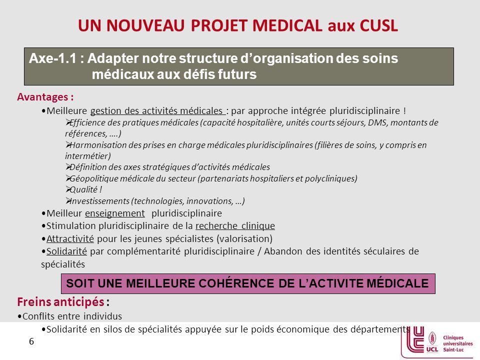 6 6 UN NOUVEAU PROJET MEDICAL aux CUSL Avantages : Meilleure gestion des activités médicales : par approche intégrée pluridisciplinaire !  Efficience