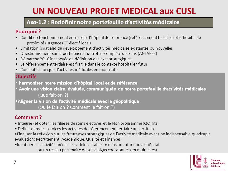 7 UN NOUVEAU PROJET MEDICAL aux CUSL Pourquoi ? Conflit de fonctionnement entre rôle d'hôpital de référence (référencement tertiaire) et d'hôpital de
