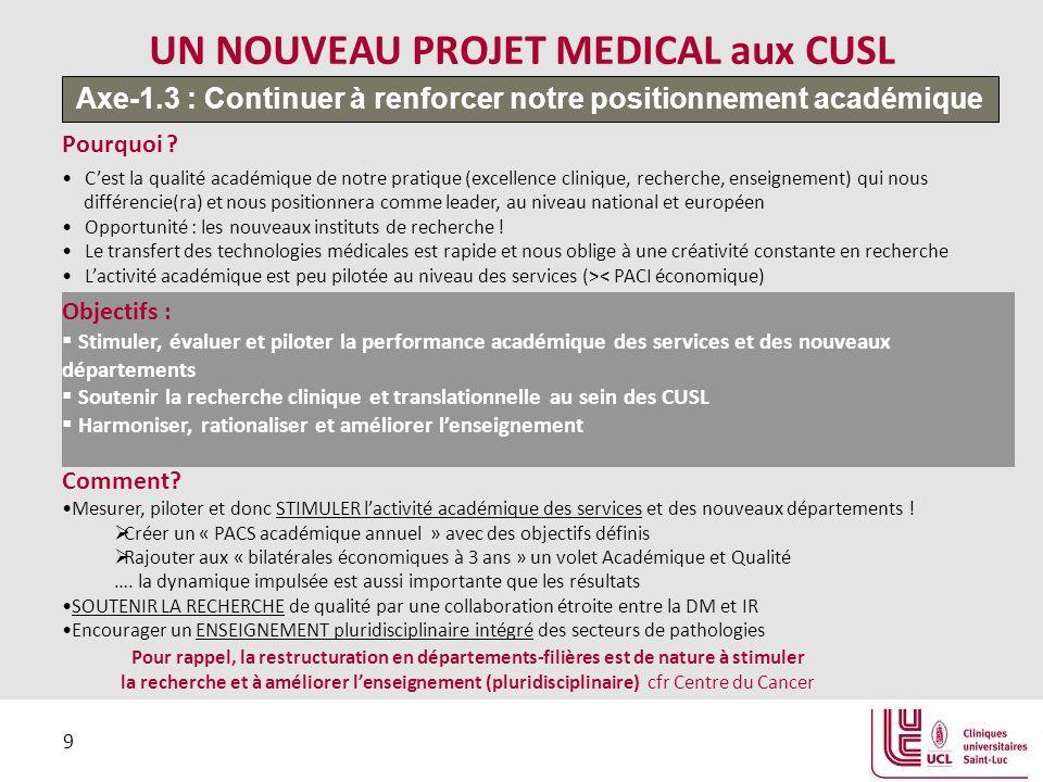 9 UN NOUVEAU PROJET MEDICAL aux CUSL Pourquoi ? C'est la qualité académique de notre pratique (excellence clinique, recherche, enseignement) qui nous