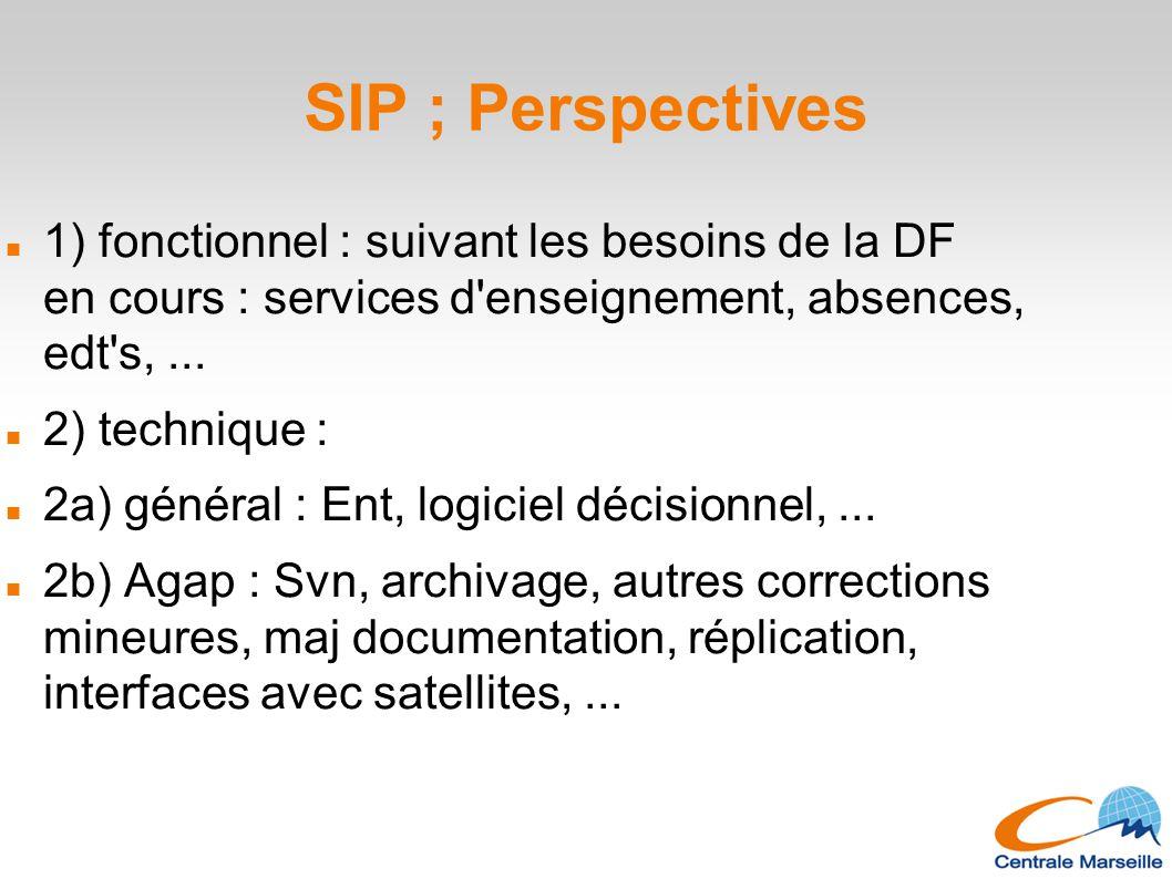 SIP ; Perspectives 1) fonctionnel : suivant les besoins de la DF en cours : services d'enseignement, absences, edt's,... 2) technique : 2a) général :
