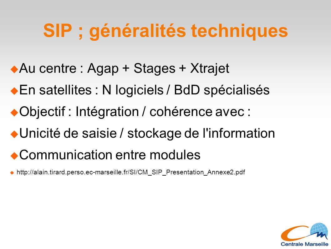 SIP ; généralités techniques  Au centre : Agap + Stages + Xtrajet  En satellites : N logiciels / BdD spécialisés  Objectif : Intégration / cohérenc