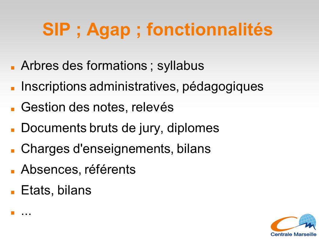 SIP ; Agap ; fonctionnalités Arbres des formations ; syllabus Inscriptions administratives, pédagogiques Gestion des notes, relevés Documents bruts de