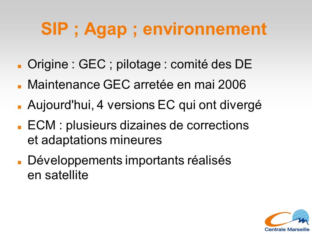 SIP ; Agap ; environnement Origine : GEC ; pilotage : comité des DE Maintenance GEC arretée en mai 2006 Aujourd'hui, 4 versions EC qui ont divergé ECM