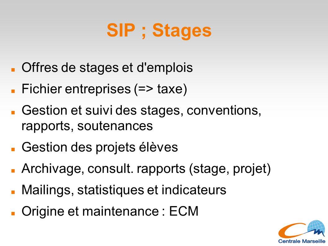SIP ; Stages Offres de stages et d'emplois Fichier entreprises (=> taxe) Gestion et suivi des stages, conventions, rapports, soutenances Gestion des p