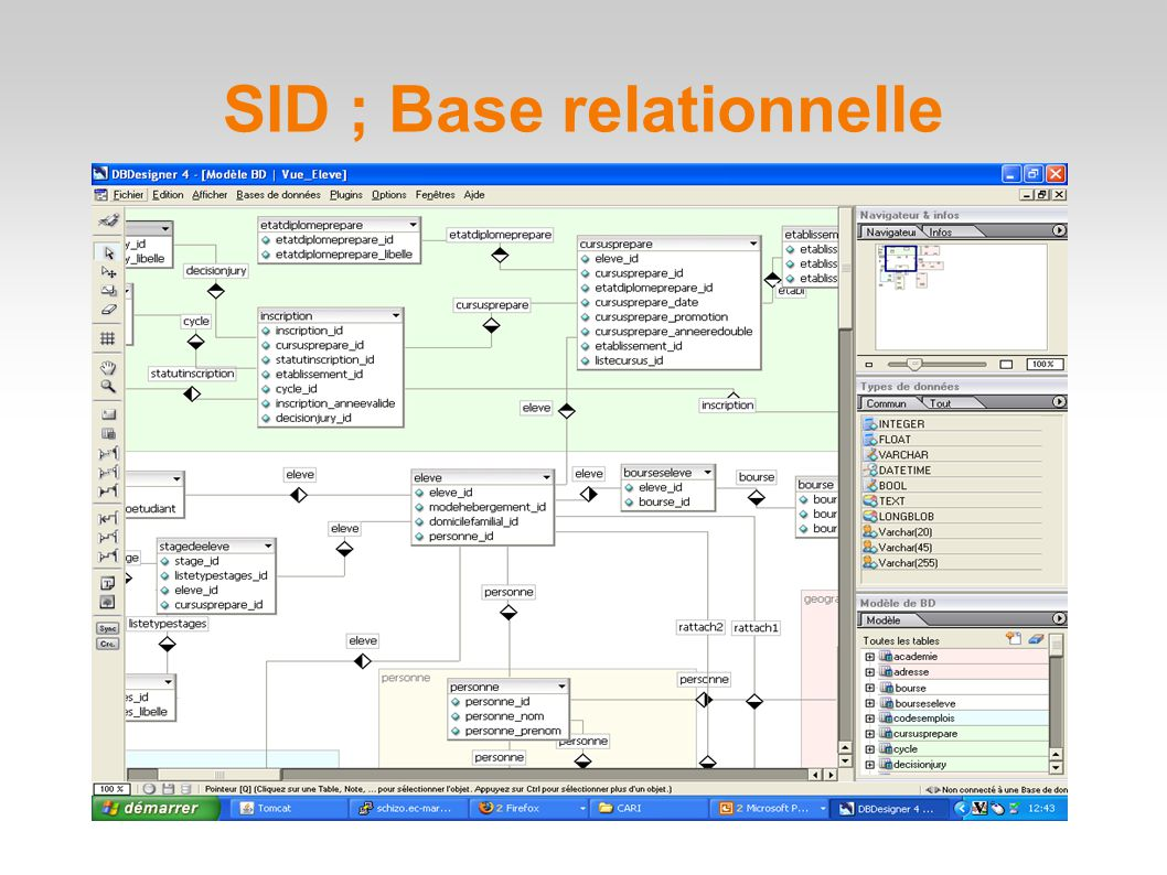 SID ; Base relationnelle