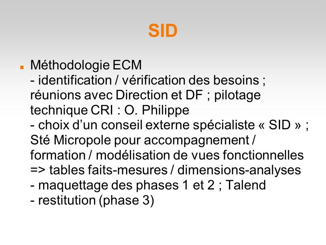 SID Méthodologie ECM - identification / vérification des besoins ; réunions avec Direction et DF ; pilotage technique CRI : O.
