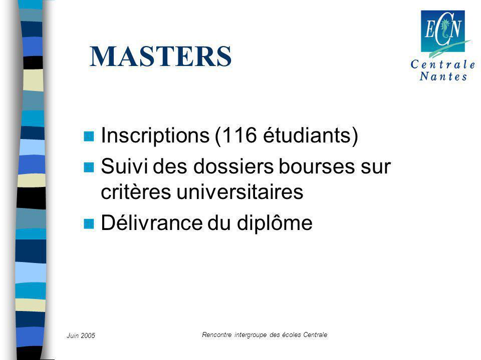 Juin 2005 Rencontre intergroupe des écoles Centrale MASTERS Inscriptions (116 étudiants) Suivi des dossiers bourses sur critères universitaires Délivrance du diplôme
