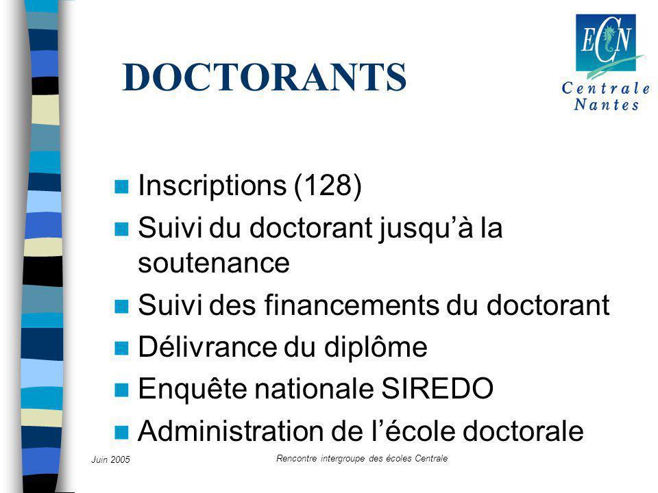 Juin 2005 Rencontre intergroupe des écoles Centrale DOCTORANTS Inscriptions (128) Suivi du doctorant jusqu'à la soutenance Suivi des financements du doctorant Délivrance du diplôme Enquête nationale SIREDO Administration de l'école doctorale