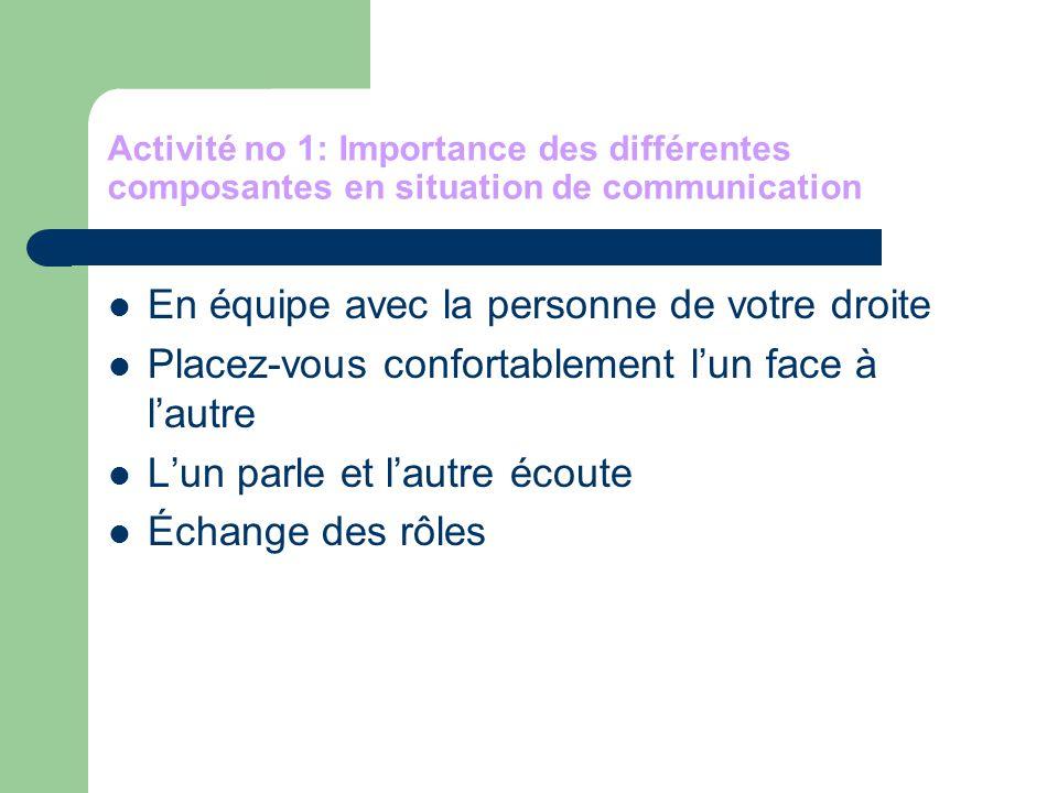 Activité no 1: Importance des différentes composantes en situation de communication En équipe avec la personne de votre droite Placez-vous confortable