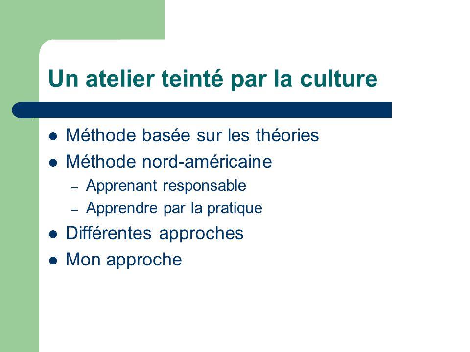 Activité: Dialogue interculturel Lire le dialogue intitulé Davantage d'études Portez attention à chacune des répliques