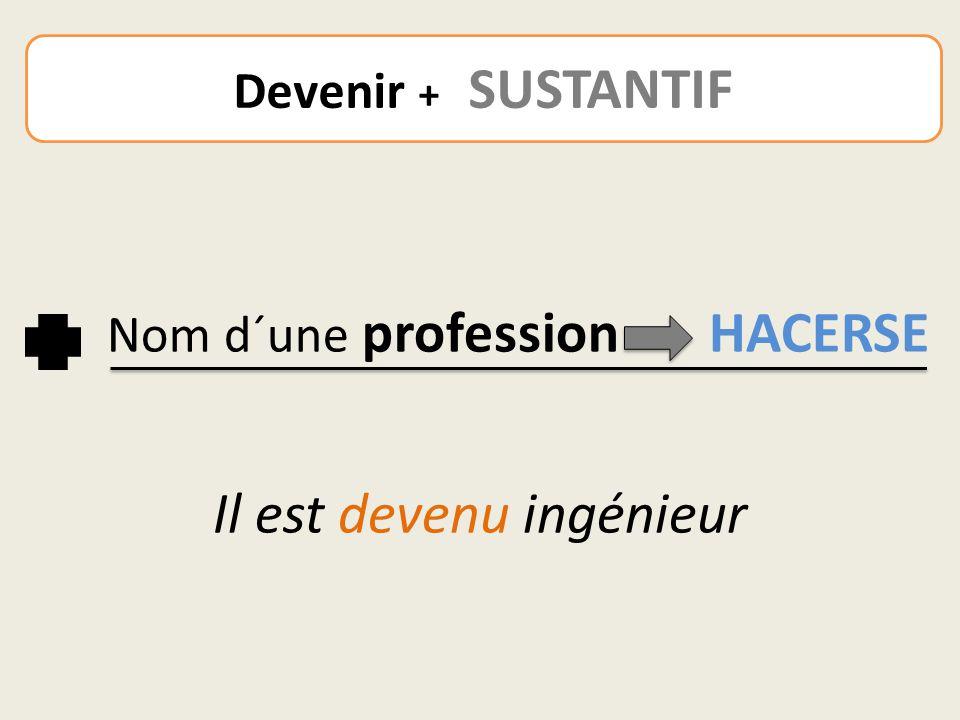Devenir + SUSTANTIF Nom d´une profession HACERSE Il est devenu ingénieur