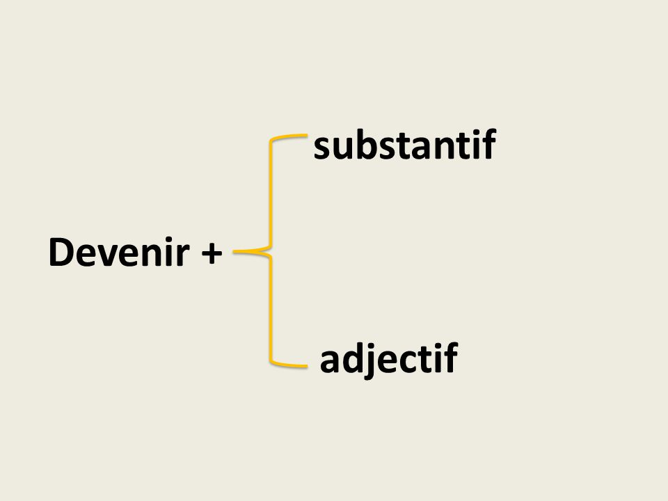 substantif Devenir + adjectif