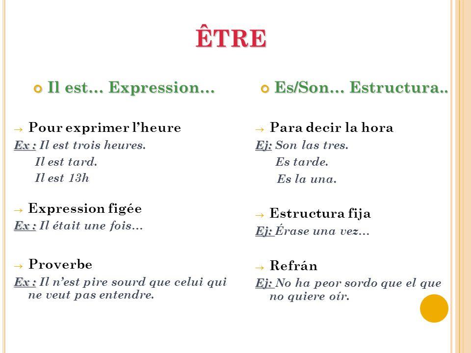 ÊTRE Il est… Expression…  Pour exprimer l'heure Ex : Ex : Il est trois heures. Il est tard. Il est 13h  Expression figée Ex : Ex : Il était une fois
