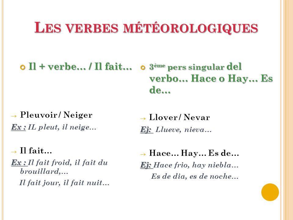 L ES VERBES MÉTÉOROLOGIQUES Il + verbe… / Il fait…  Pleuvoir / Neiger Ex : Ex : IL pleut, il neige…  Il fait… Ex : Ex : Il fait froid, il fait du br