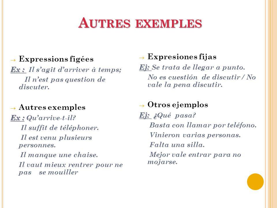 A UTRES EXEMPLES  Expressions figées Ex : Ex : Il s'agit d'arriver à temps; Il n'est pas question de discuter.  Autres exemples Ex : Ex : Qu'arrive-