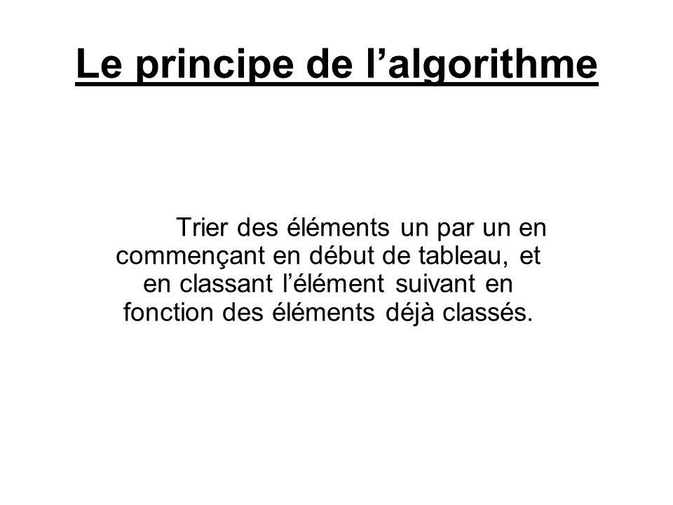 Le principe de l'algorithme Trier des éléments un par un en commençant en début de tableau, et en classant l'élément suivant en fonction des éléments déjà classés.