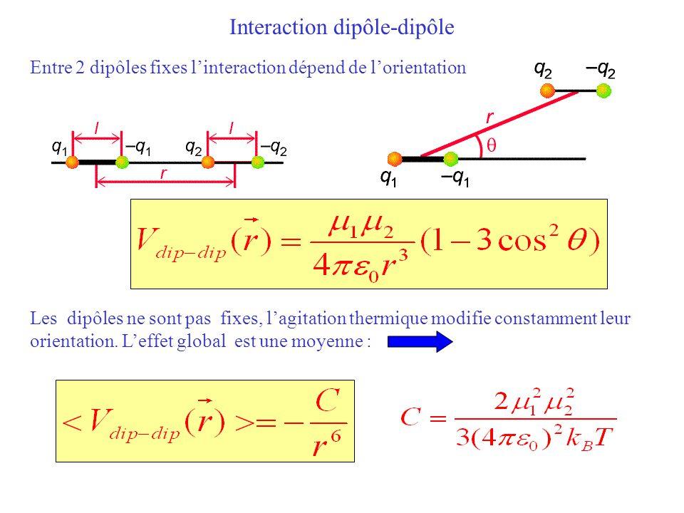 Interaction dipôle-dipôle Entre 2 dipôles fixes l'interaction dépend de l'orientation Les dipôles ne sont pas fixes, l'agitation thermique modifie constamment leur orientation.