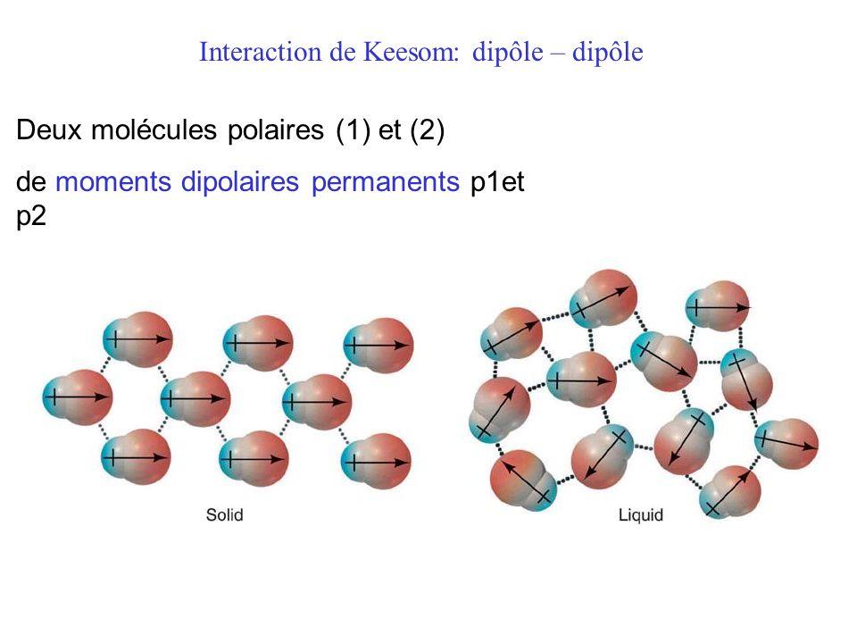 Interaction de Keesom: dipôle – dipôle Deux molécules polaires (1) et (2) de moments dipolaires permanents p1et p2