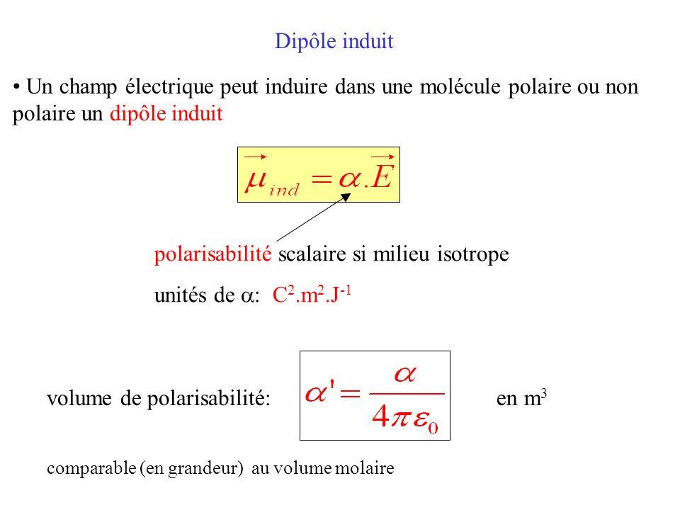 Dipôle induit Un champ électrique peut induire dans une molécule polaire ou non polaire un dipôle induit polarisabilité scalaire si milieu isotrope unités de  : C 2.m 2.J -1 volume de polarisabilité: en m 3 comparable (en grandeur) au volume molaire