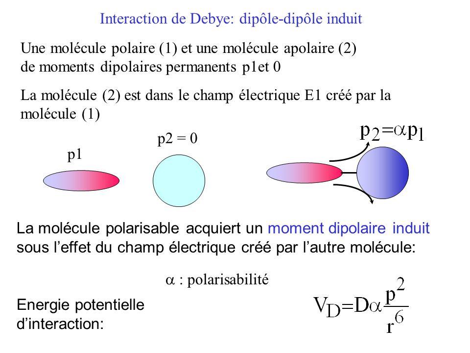 Interaction de Debye: dipôle-dipôle induit Une molécule polaire (1) et une molécule apolaire (2) de moments dipolaires permanents p1et 0 La molécule (2) est dans le champ électrique E1 créé par la molécule (1) p1 p2 = 0 E1 La molécule polarisable acquiert un moment dipolaire induit sous l'effet du champ électrique créé par l'autre molécule:  : polarisabilité Energie potentielle d'interaction: