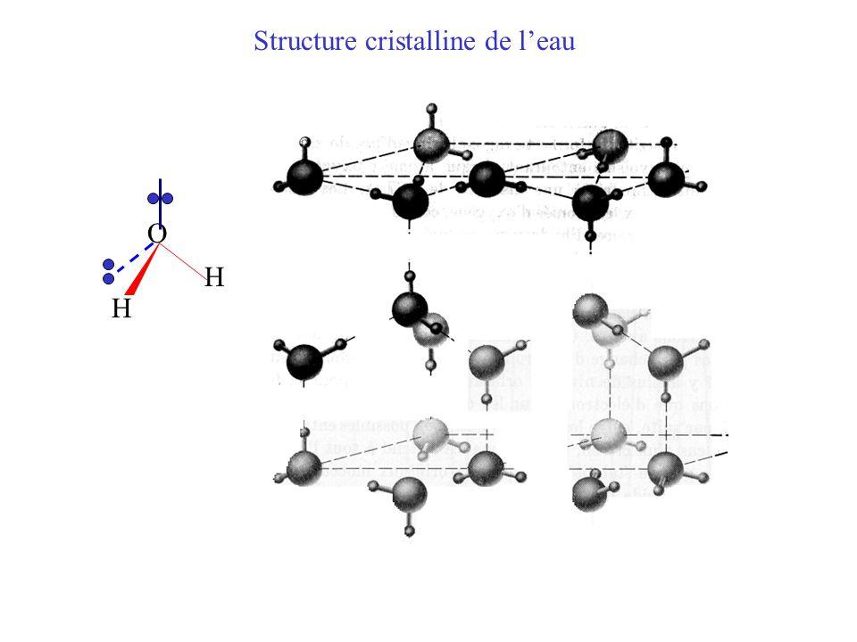 Structure cristalline de l'eau O H
