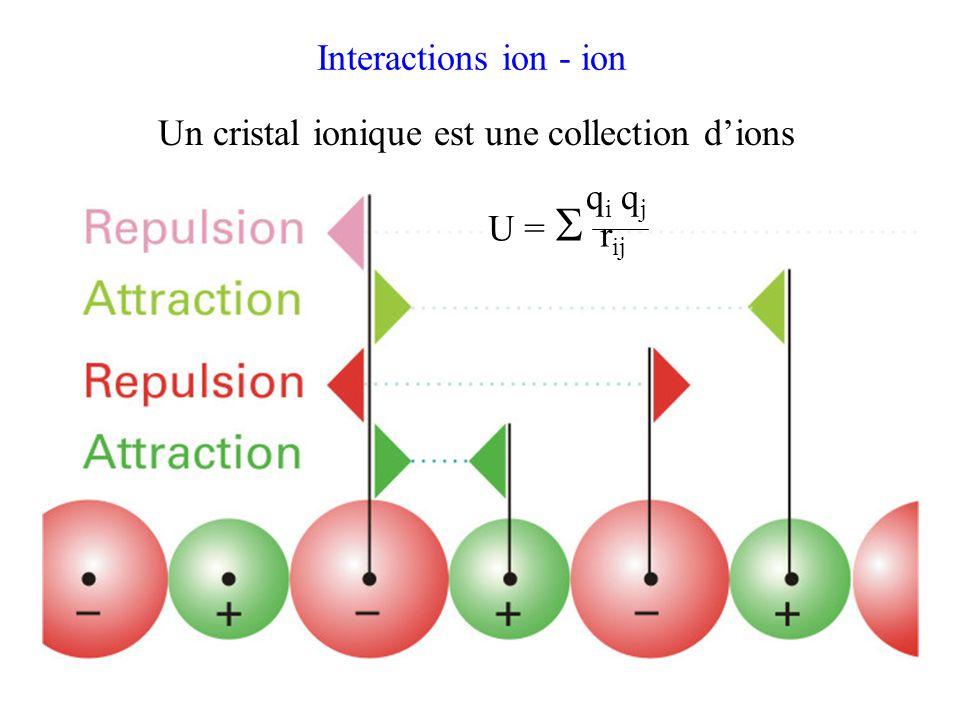 Forces de London ou de dispersion Les interactions de dispersion